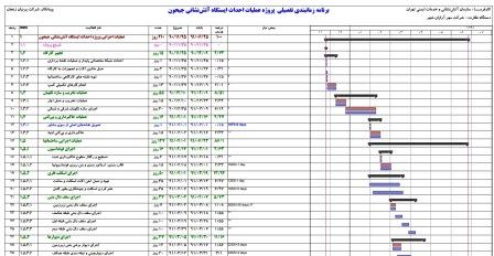دانلود جدول زمان بندی ساختمان