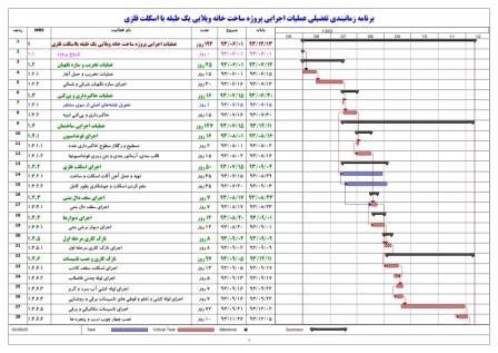 دانلود جدول زمانبندی ساختمان فلزی
